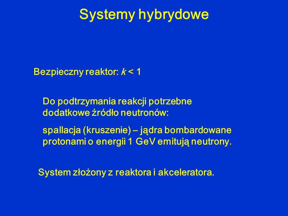 Systemy hybrydowe Bezpieczny reaktor: k < 1