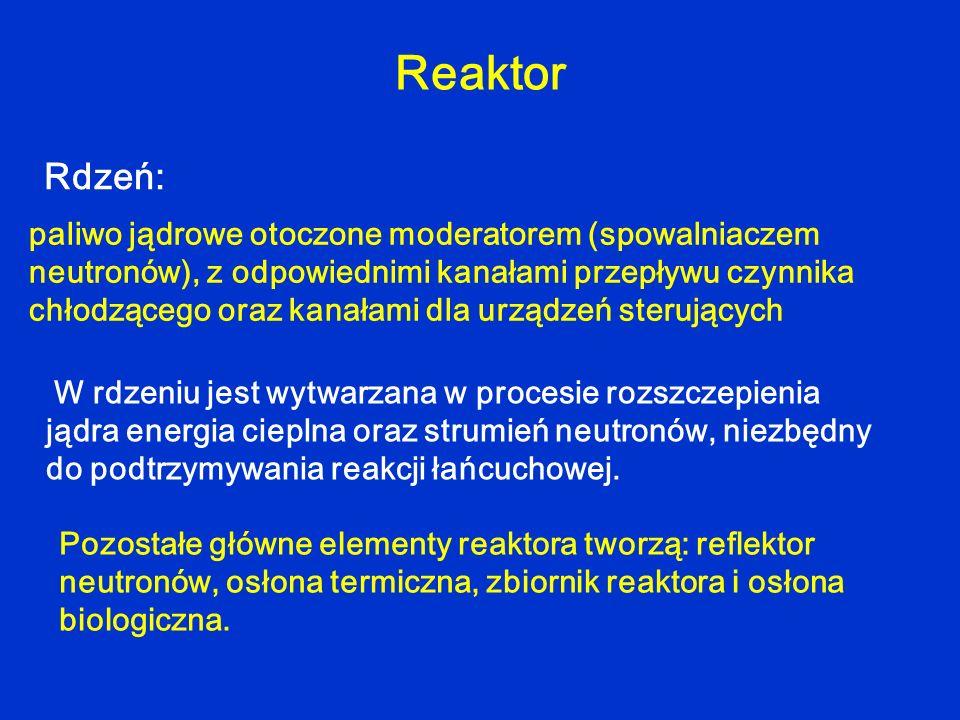 Reaktor Rdzeń: