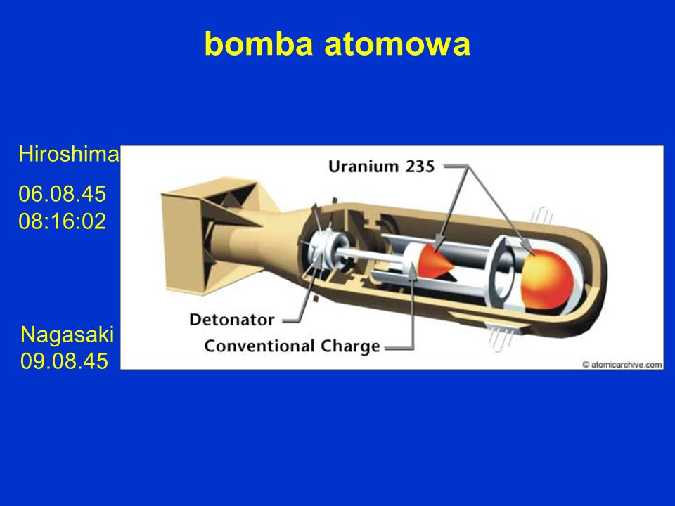 bomba atomowa Hiroshima 06.08.45 08:16:02 Nagasaki 09.08.45