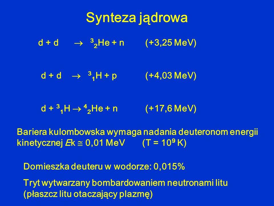 Synteza jądrowa d + d  32He + n (+3,25 MeV)