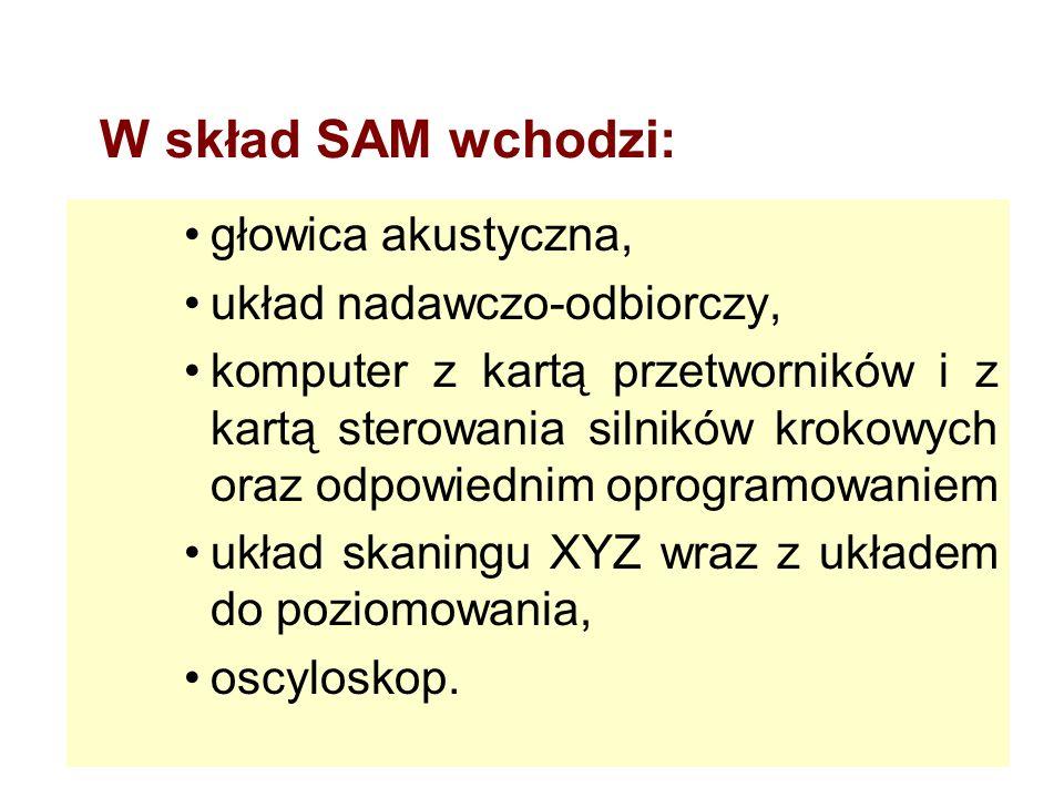 W skład SAM wchodzi: głowica akustyczna, układ nadawczo-odbiorczy,