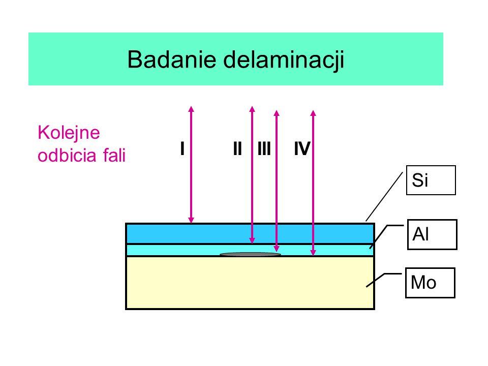 Badanie delaminacji Kolejne odbicia fali I II III IV Si Al Mo