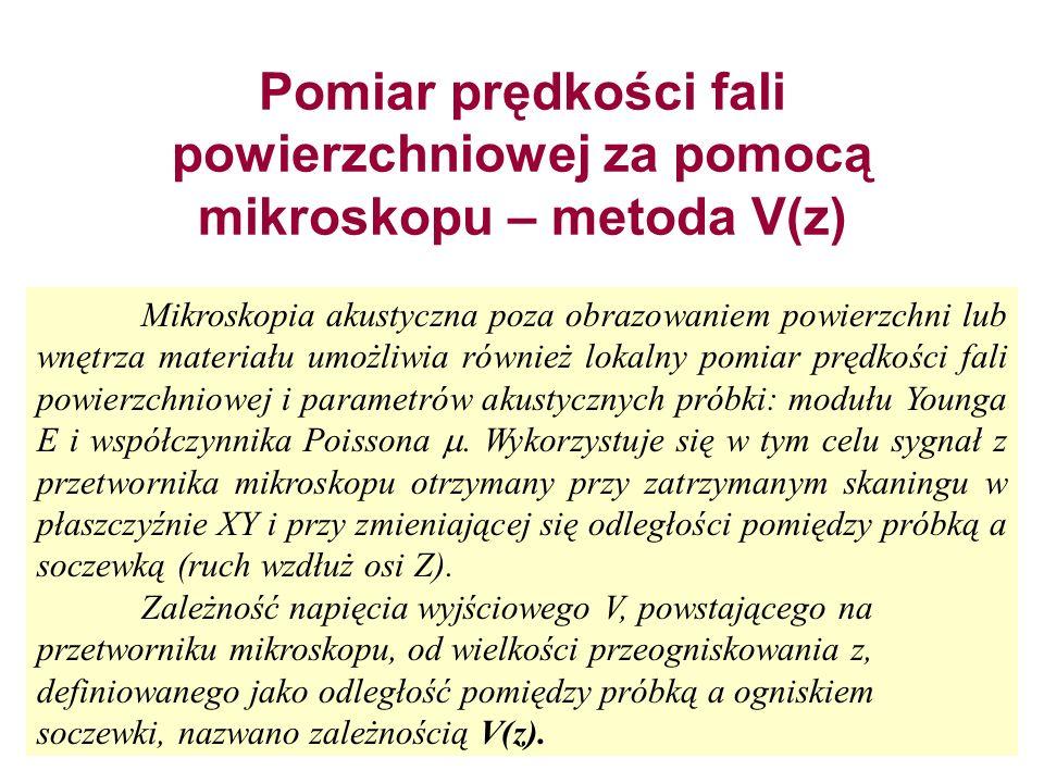 Pomiar prędkości fali powierzchniowej za pomocą mikroskopu – metoda V(z)