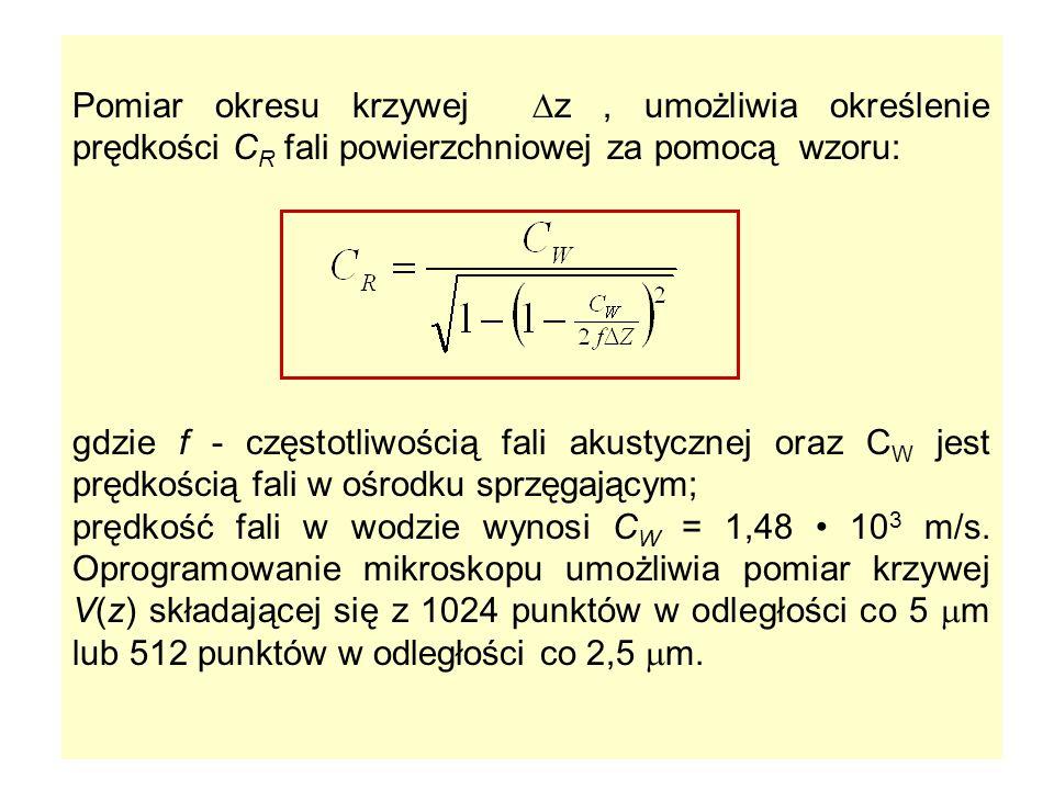 Pomiar okresu krzywej z , umożliwia określenie prędkości CR fali powierzchniowej za pomocą wzoru: