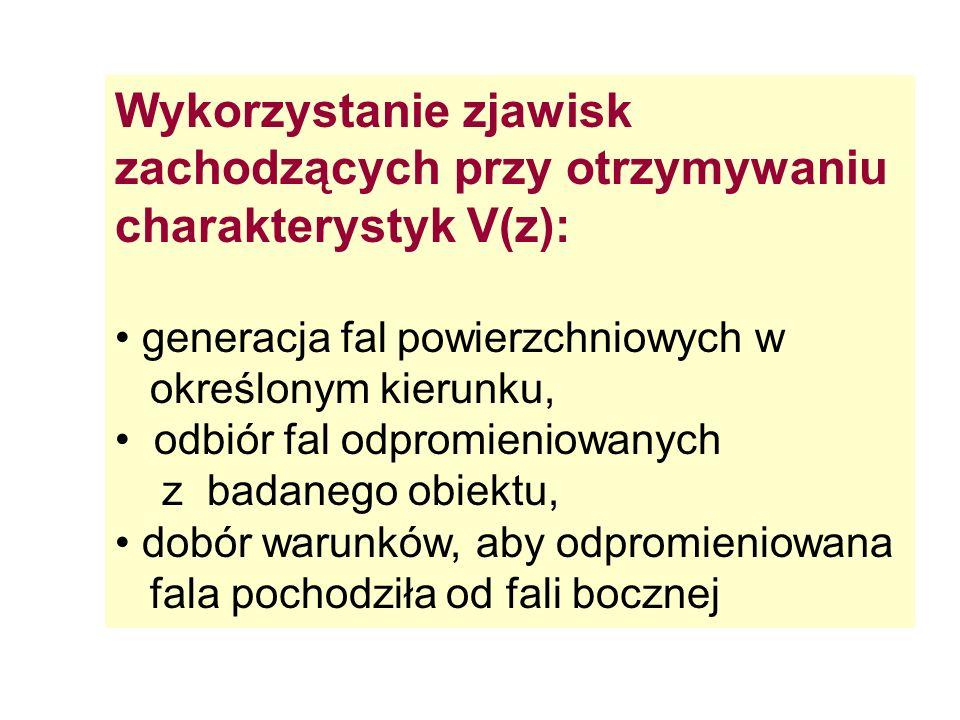 Wykorzystanie zjawisk zachodzących przy otrzymywaniu charakterystyk V(z):