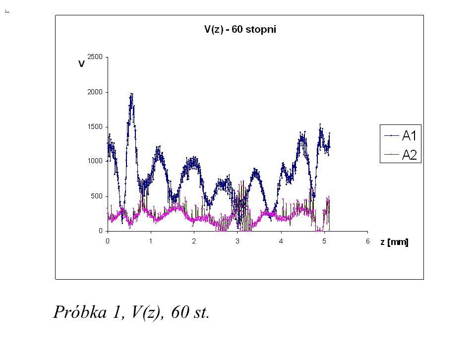 . Próbka 1, V(z), 60 st.
