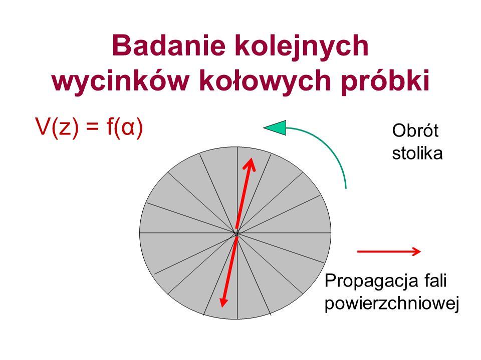 Badanie kolejnych wycinków kołowych próbki