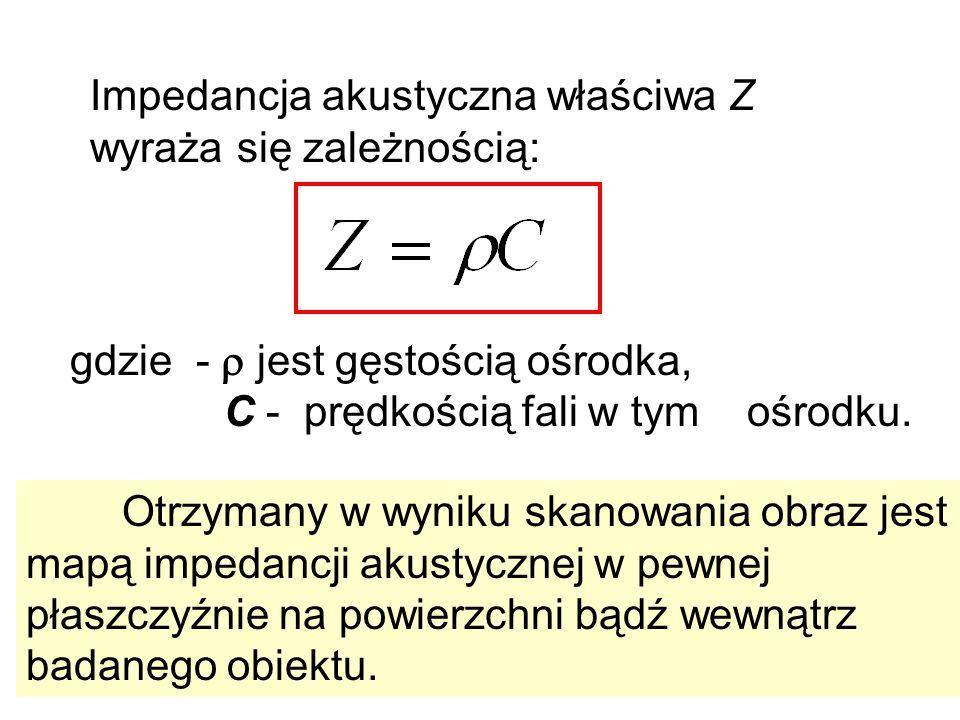 Impedancja akustyczna właściwa Z wyraża się zależnością: