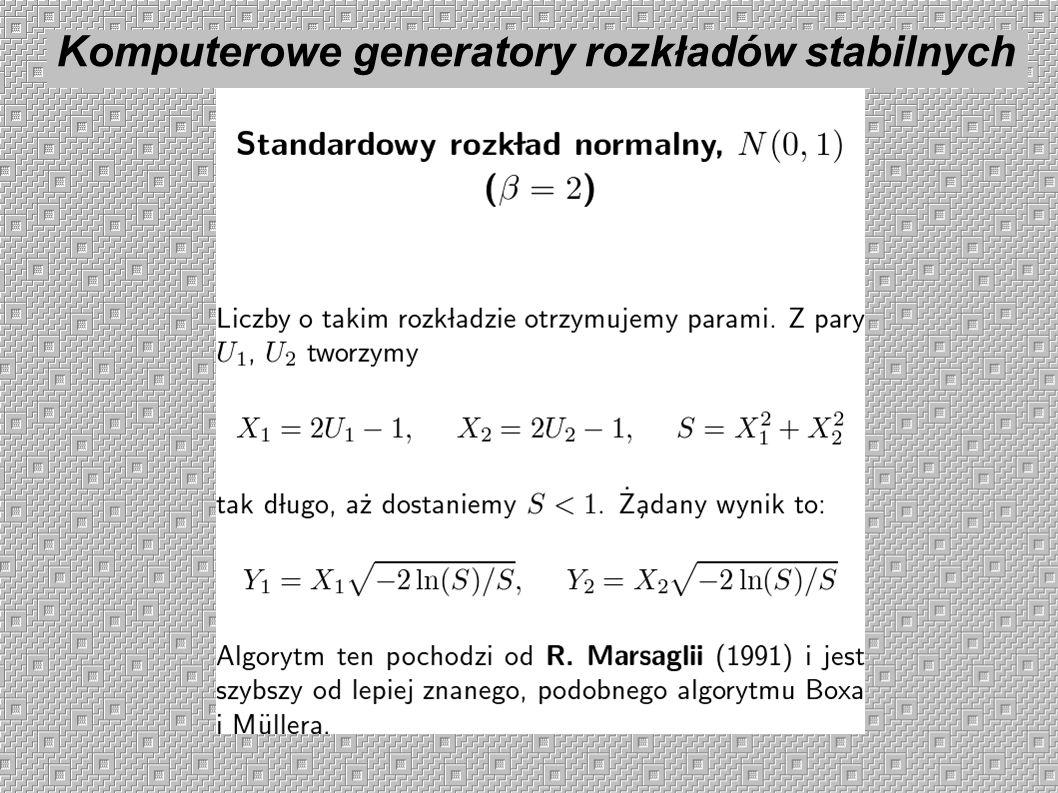 Komputerowe generatory rozkładów stabilnych