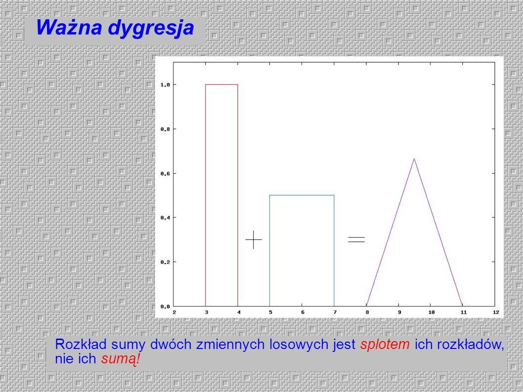 Ważna dygresja Rozkład sumy dwóch zmiennych losowych jest splotem ich rozkładów, nie ich sumą!
