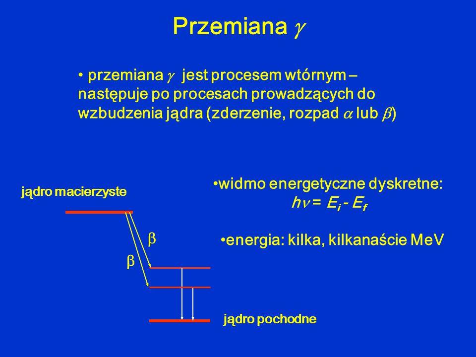 widmo energetyczne dyskretne: h = Ei - Ef