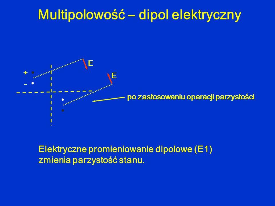 Multipolowość – dipol elektryczny