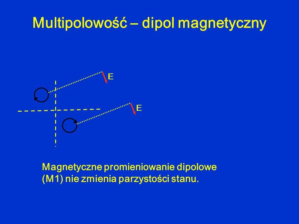 Multipolowość – dipol magnetyczny
