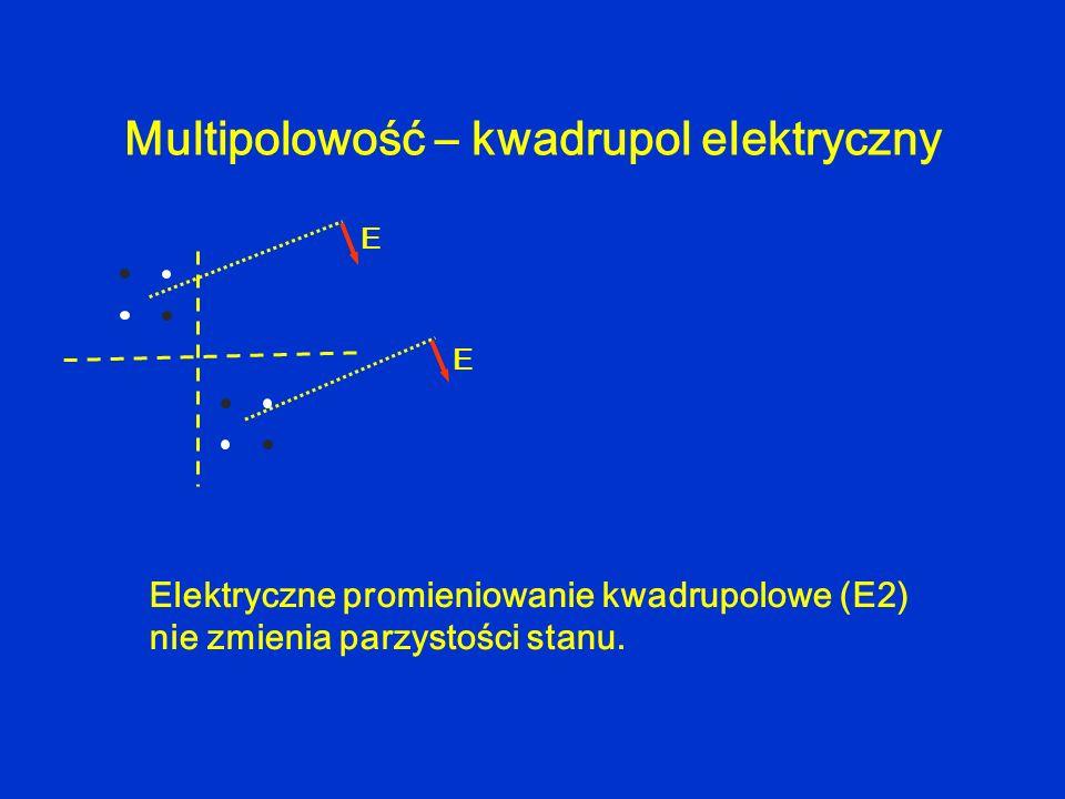Multipolowość – kwadrupol elektryczny