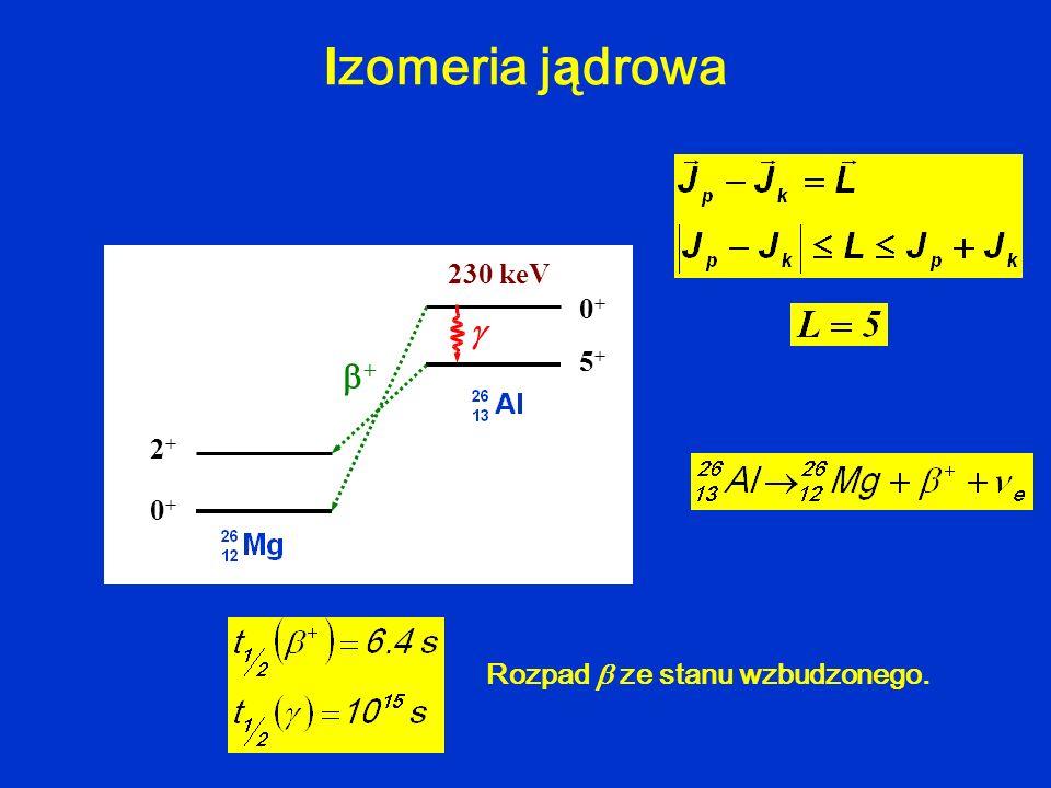 Izomeria jądrowa 230 keV 5+ 0+ 2+ +  Rozpad  ze stanu wzbudzonego.
