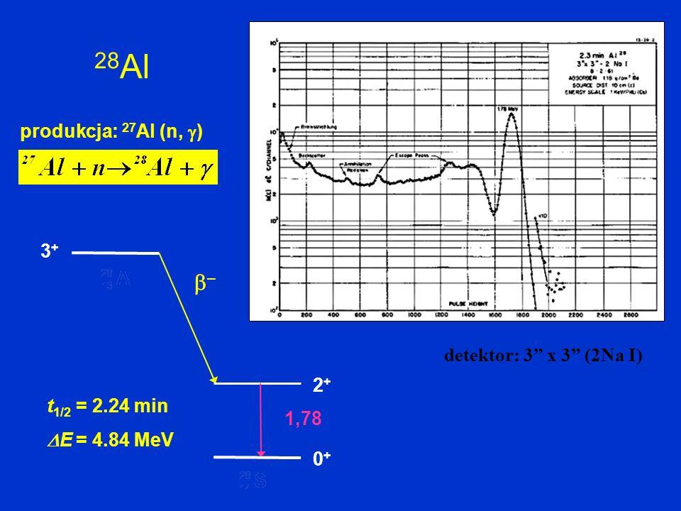 28Al – produkcja: 27Al (n, ) 3+ detektor: 3 x 3 (2Na I) 2+