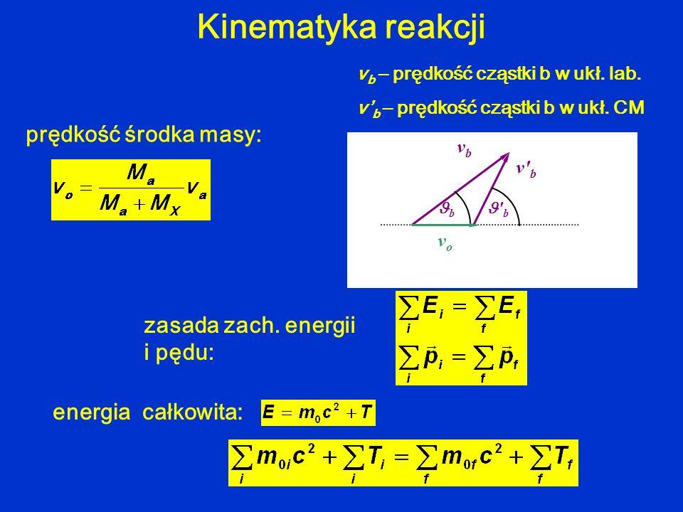 Kinematyka reakcji prędkość środka masy: zasada zach. energii i pędu: