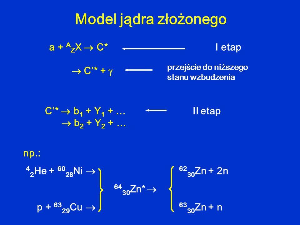 Model jądra złożonego a + AZX  C* I etap  C'* + 