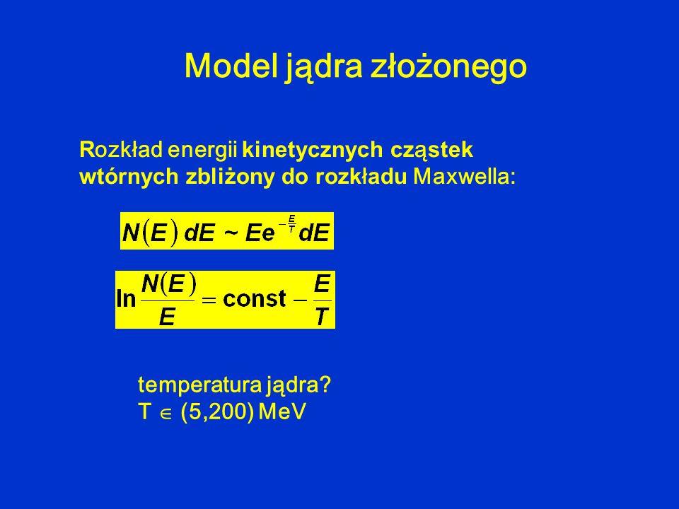 Model jądra złożonego Rozkład energii kinetycznych cząstek wtórnych zbliżony do rozkładu Maxwella: