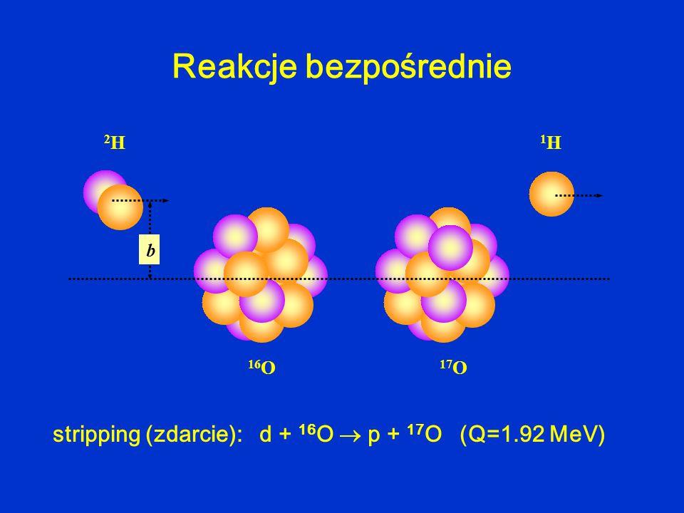 Reakcje bezpośrednie 16O 17O 2H 1H b stripping (zdarcie): d + 16O  p + 17O (Q=1.92 MeV)