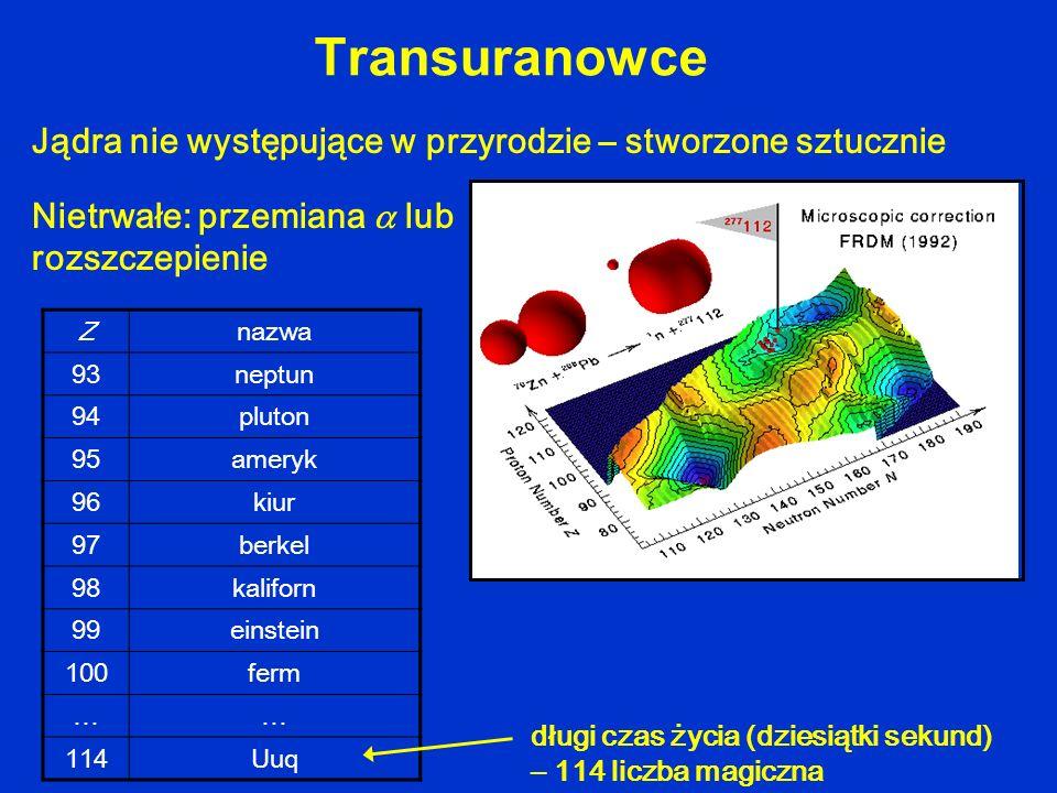 Transuranowce Jądra nie występujące w przyrodzie – stworzone sztucznie