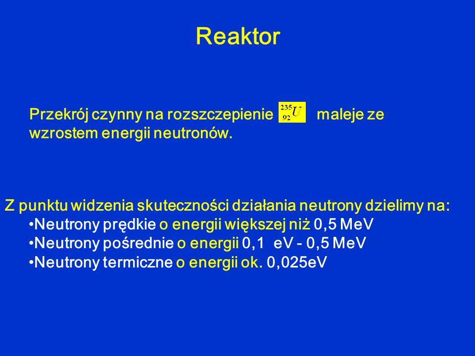 Reaktor Przekrój czynny na rozszczepienie maleje ze wzrostem energii neutronów.