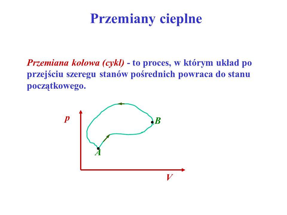 Przemiany cieplne Przemiana kołowa (cykl) - to proces, w którym układ po przejściu szeregu stanów pośrednich powraca do stanu początkowego.