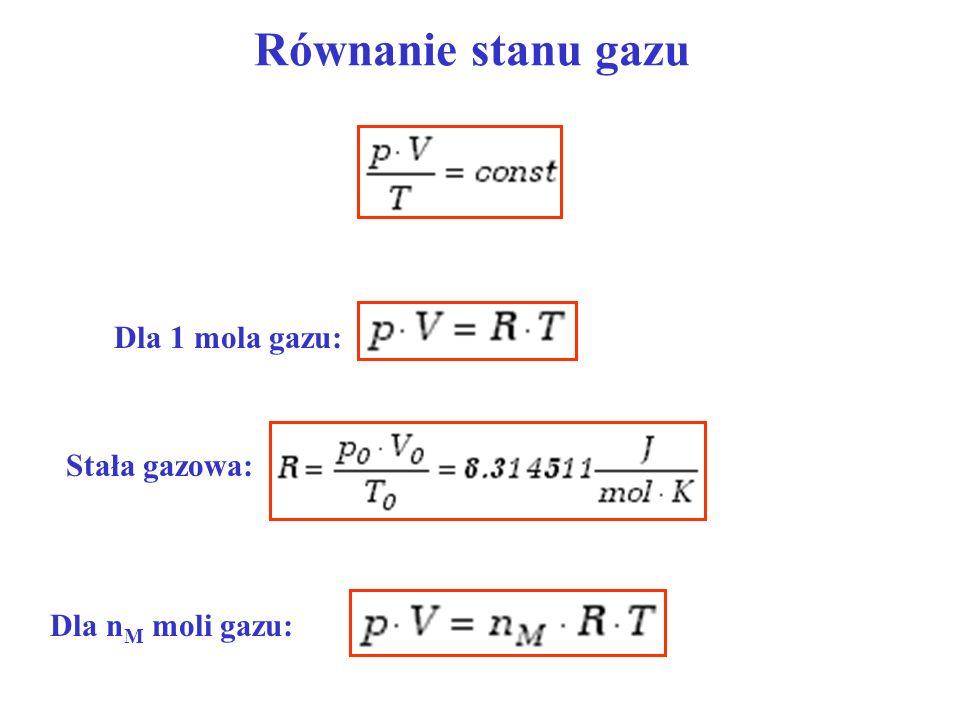Równanie stanu gazu Dla 1 mola gazu: Stała gazowa: Dla nM moli gazu:
