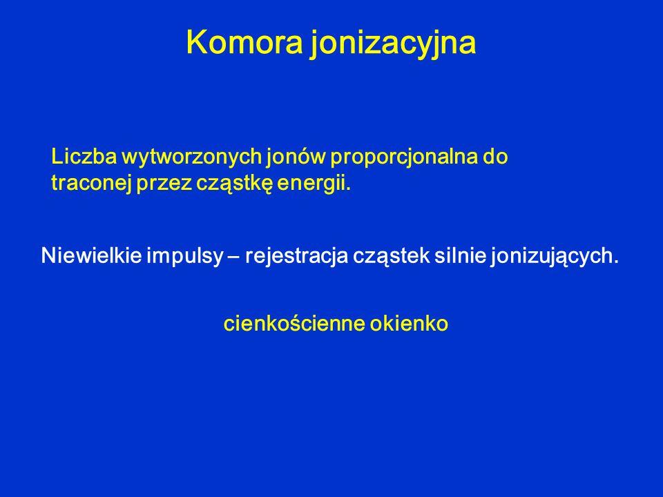 Komora jonizacyjna Liczba wytworzonych jonów proporcjonalna do traconej przez cząstkę energii.