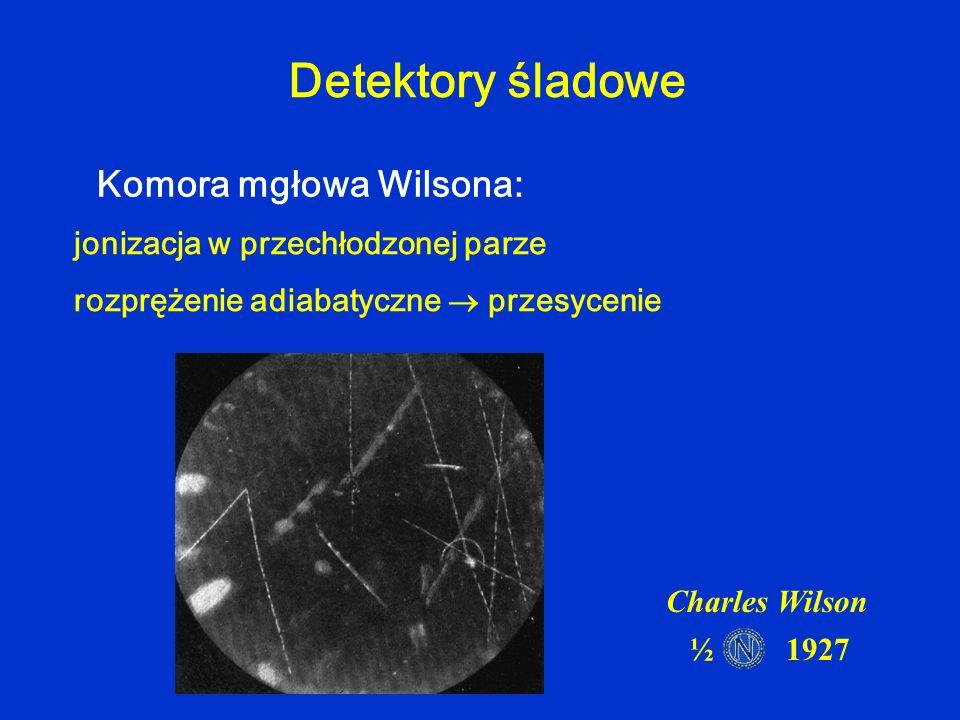 Detektory śladowe Komora mgłowa Wilsona: