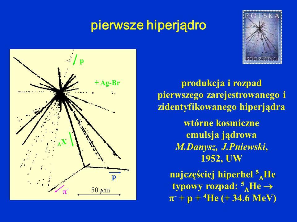 wtórne kosmiczne emulsja jądrowa M.Danysz, J.Pniewski, 1952, UW