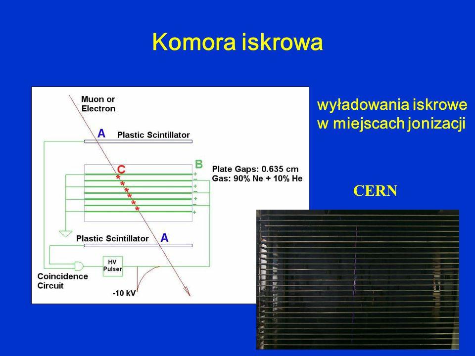 Komora iskrowa wyładowania iskrowe w miejscach jonizacji CERN