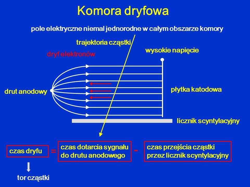 Komora dryfowapole elektryczne niemal jednorodne w całym obszarze komory. trajektoria cząstki. wysokie napięcie.