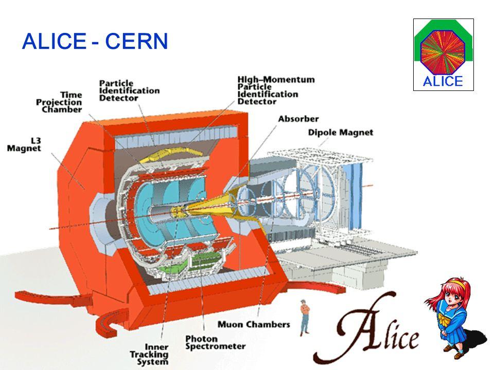 ALICE - CERN