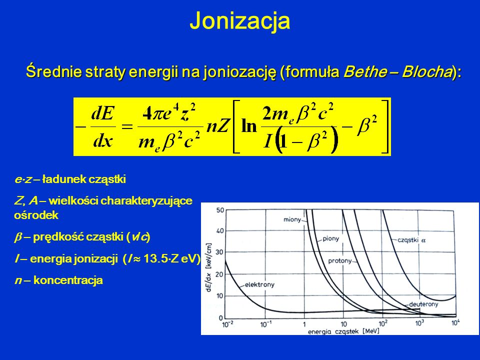 JonizacjaŚrednie straty energii na joniozację (formuła Bethe – Blocha): ez – ładunek cząstki. Z, A – wielkości charakteryzujące ośrodek.