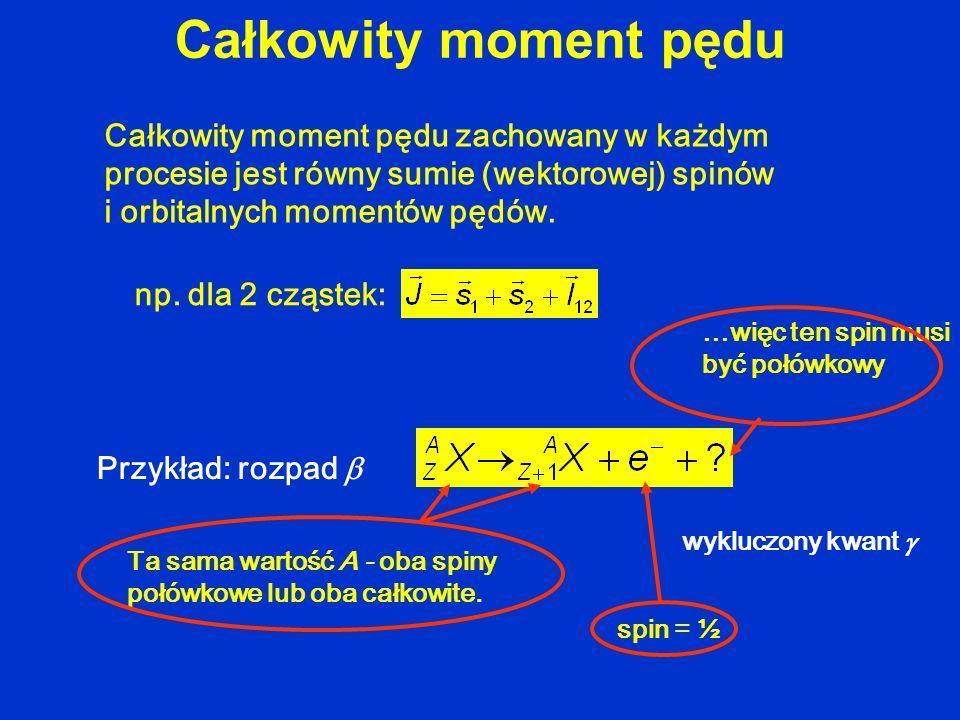 Całkowity moment pędu Całkowity moment pędu zachowany w każdym procesie jest równy sumie (wektorowej) spinów i orbitalnych momentów pędów.