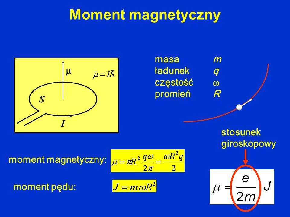 Moment magnetyczny masa m ładunek q częstość  promień R  S I