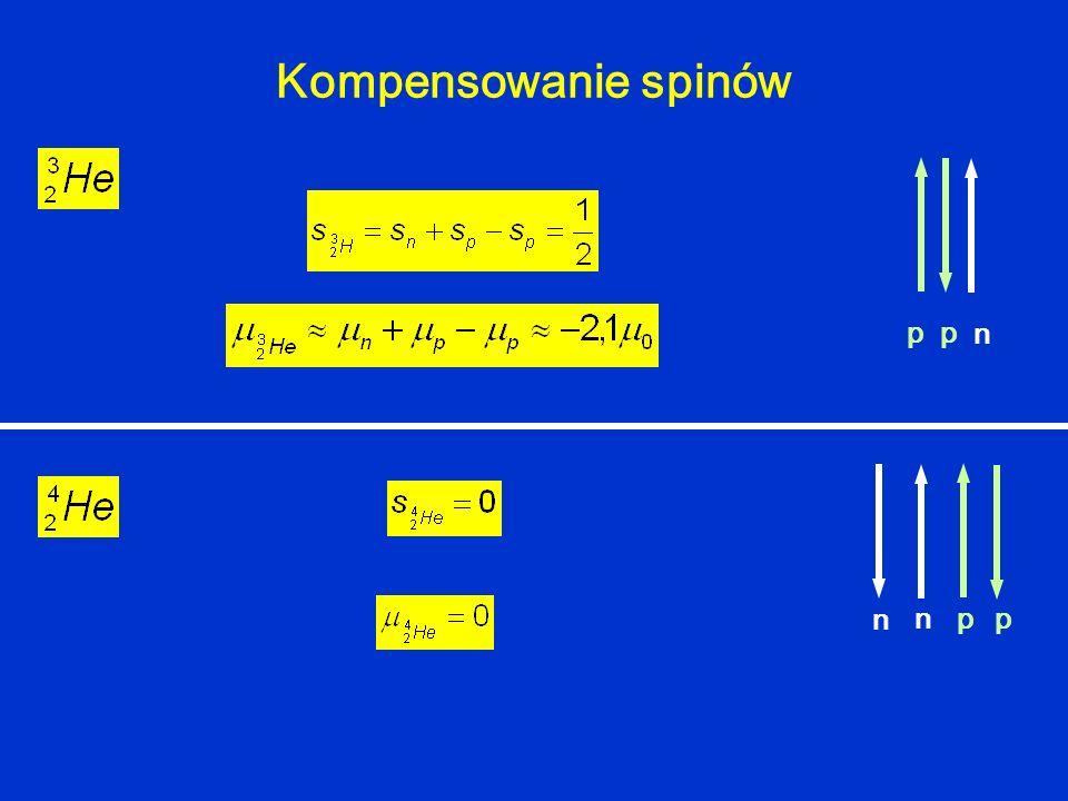 Kompensowanie spinów n p n n p p