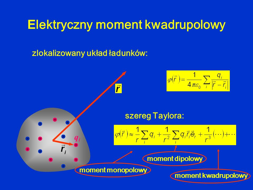 Elektryczny moment kwadrupolowy
