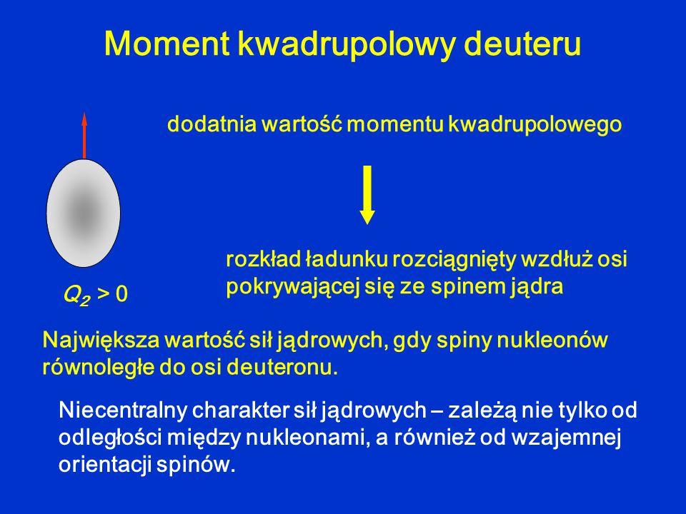 Moment kwadrupolowy deuteru
