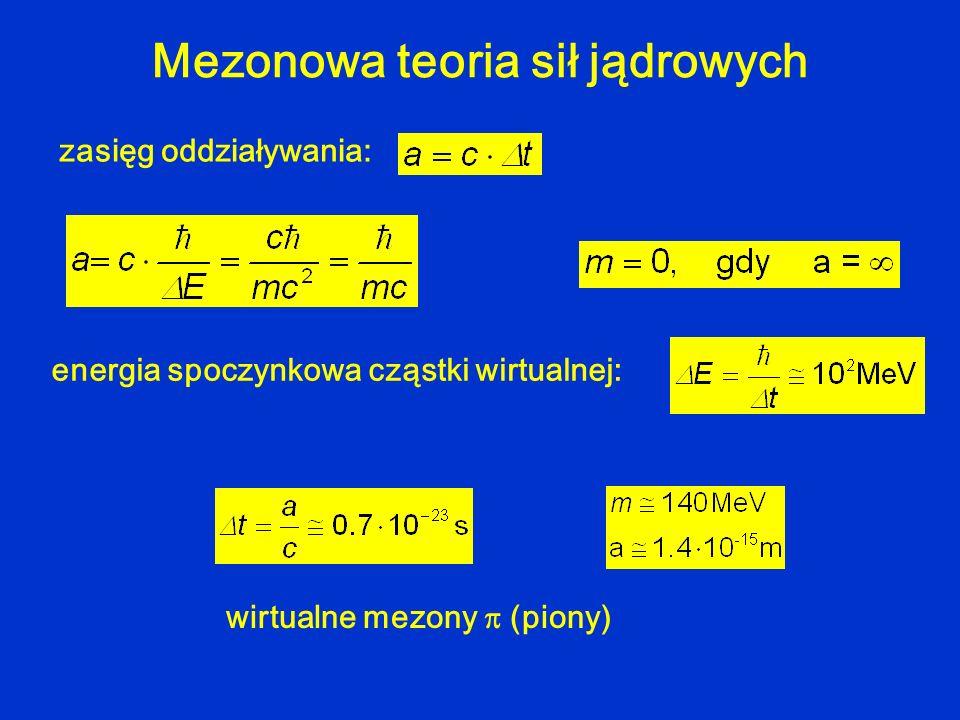 Mezonowa teoria sił jądrowych