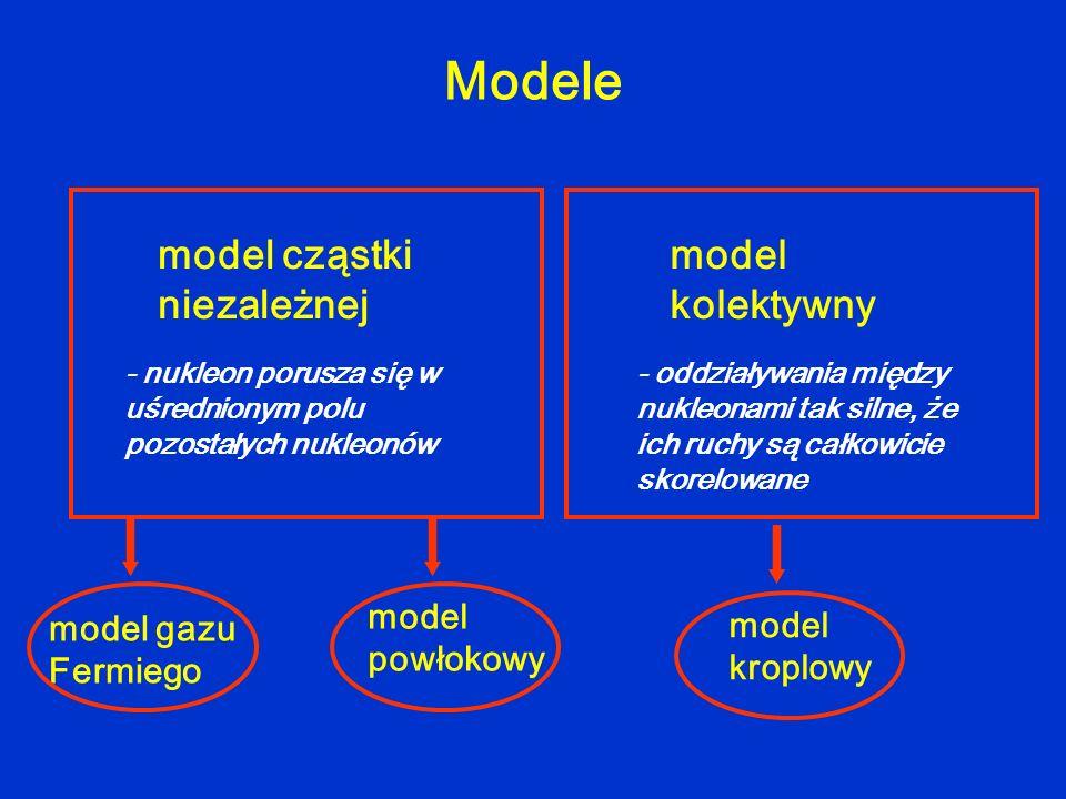 Modele model cząstki niezależnej model kolektywny model powłokowy