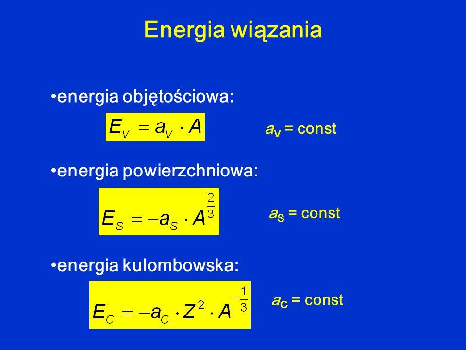 Energia wiązania energia objętościowa: energia powierzchniowa: