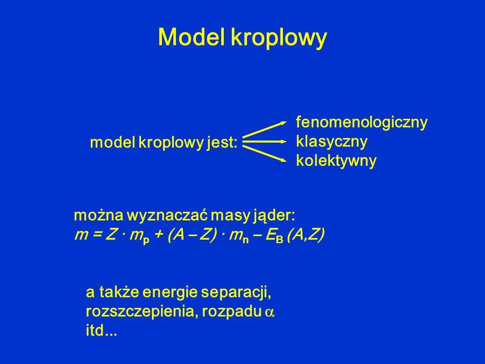 Model kroplowy fenomenologiczny klasyczny kolektywny
