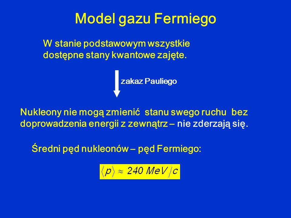 Model gazu Fermiego W stanie podstawowym wszystkie dostępne stany kwantowe zajęte. zakaz Pauliego.
