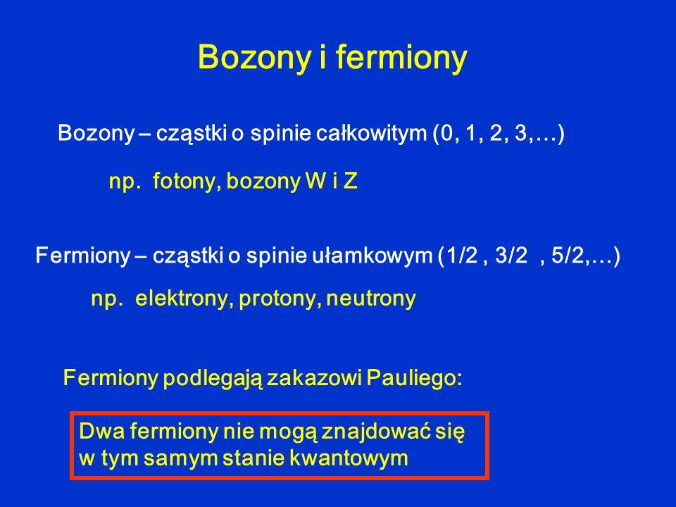 Bozony i fermiony Bozony – cząstki o spinie całkowitym (0, 1, 2, 3,…)
