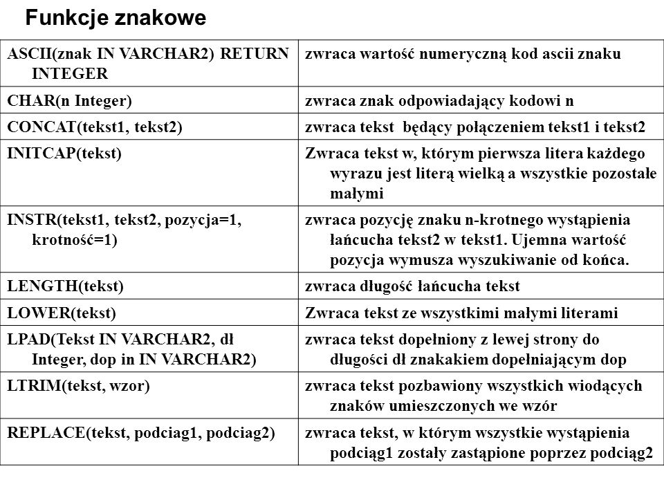 Funkcje znakowe ASCII(znak IN VARCHAR2) RETURN INTEGER