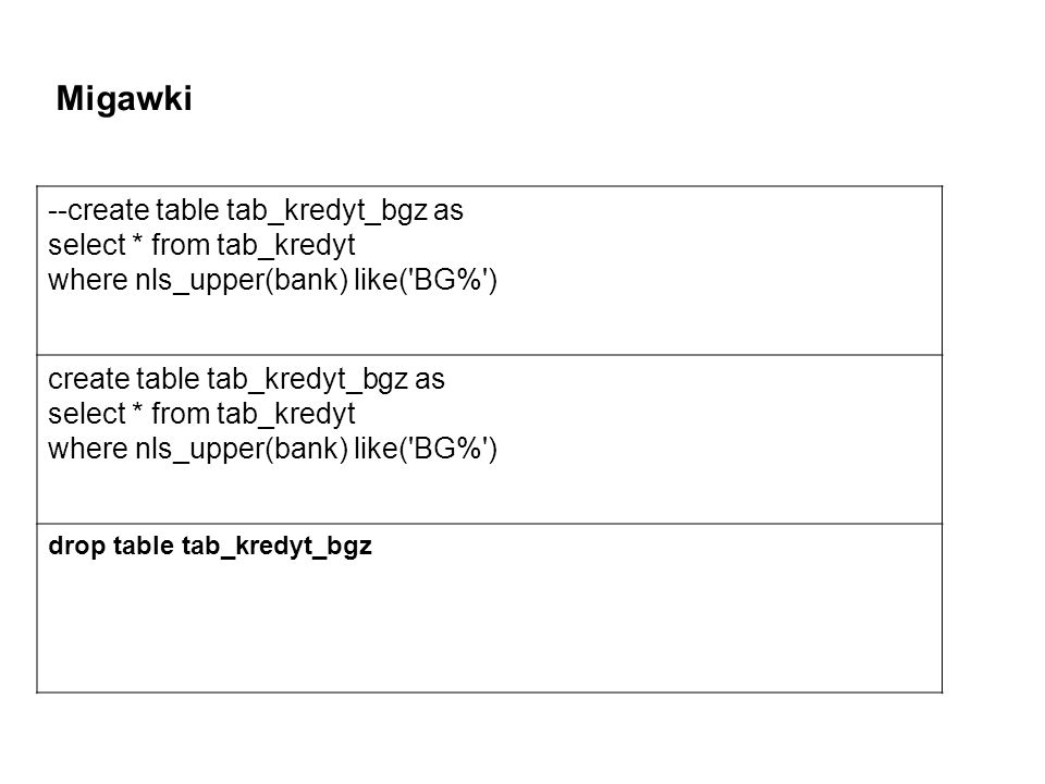 Migawki --create table tab_kredyt_bgz as select * from tab_kredyt