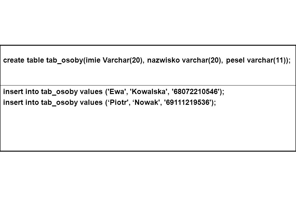 create table tab_osoby(imie Varchar(20), nazwisko varchar(20), pesel varchar(11));