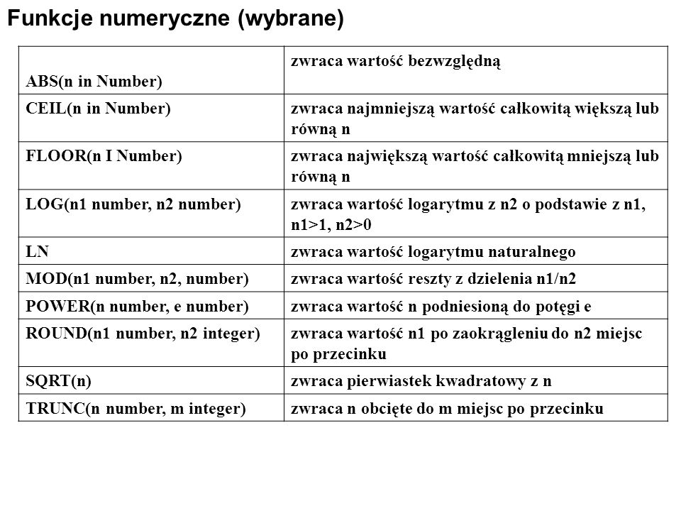 Funkcje numeryczne (wybrane)